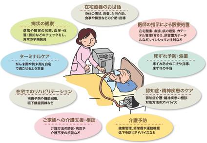 福島 看護師求人